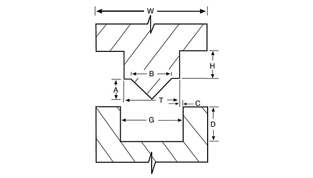 Robust Joint Design For Ultrasonic Welding Of Plastic Parts