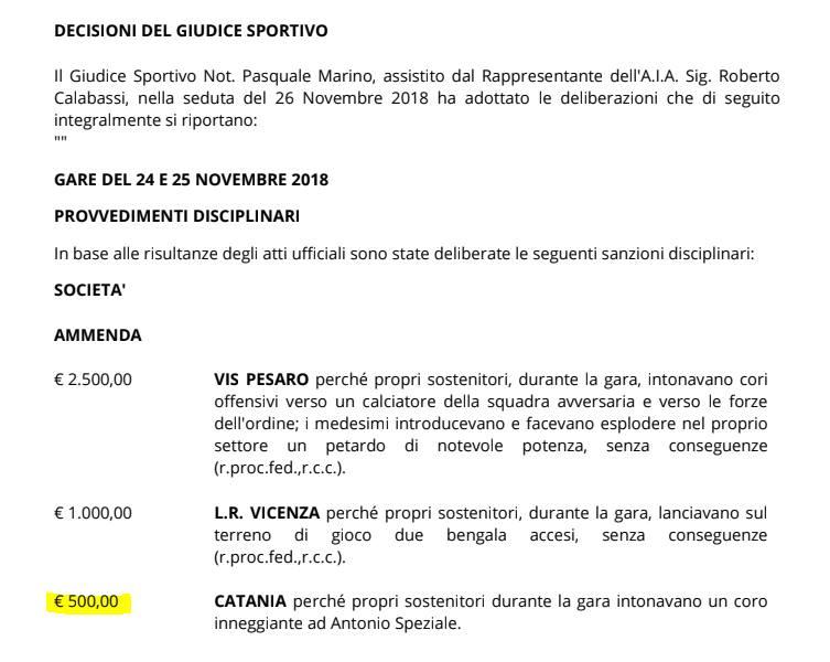 Strafe für Catania Calcio