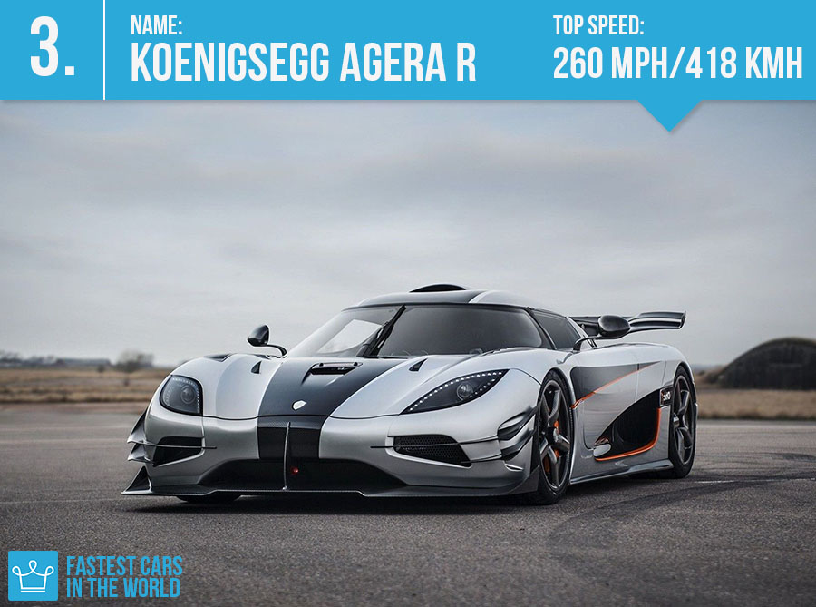 75d43bbca0c3 fastest cars in the world 2016 koenigsegg agera r top speed