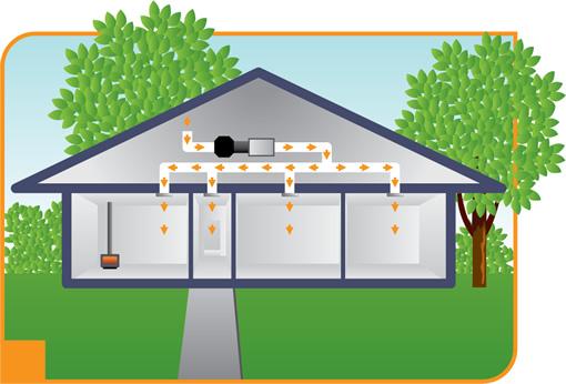 energy-efficient-ventilation-system