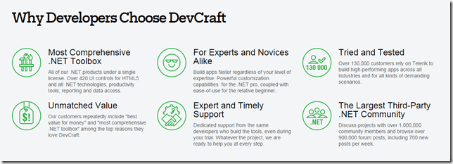 Telerik DevCraft – A Morning Dew Giveaway | Morning Dew