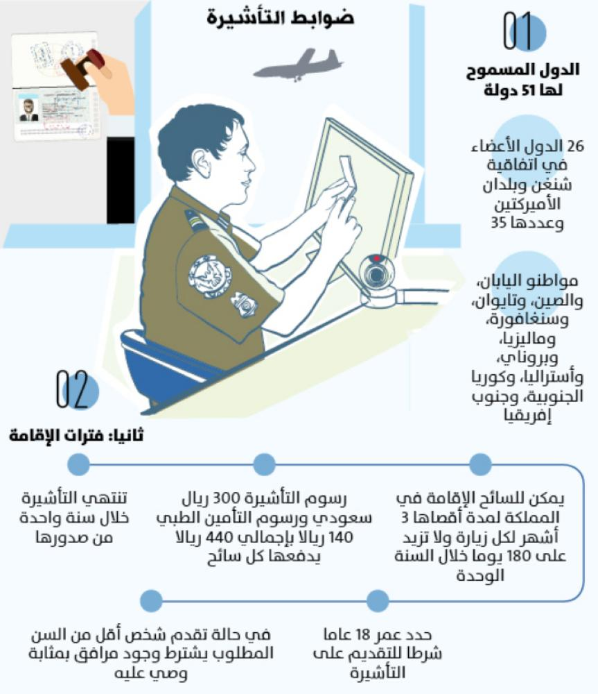 نتائج البحث عن التأمين جريدة الوطن