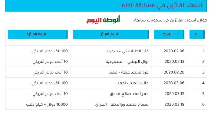 أسماء الفائزين في مسابقة الحلم