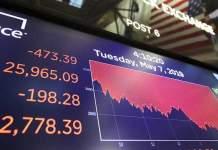 موجة كورونا الثانية تتسبب بهبوط الأسهم الأمريكية والأوروبية