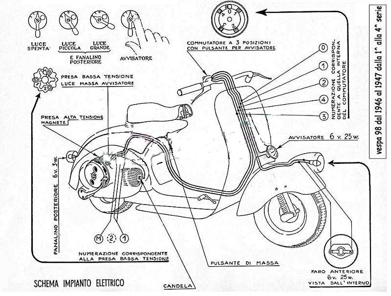 1974 Yamaha Dt 250 Enduro Wiring Diagram 1973 Yamaha DT