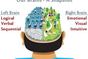 فيديو : أربع تمارين لمعرفة سرعة الدماغ