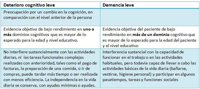 demencia-1