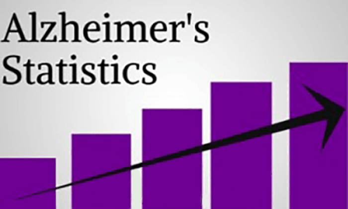 Estadísticas mundiales Alzheimer 2015 alzheimers-statistics-estadisticas-600x360