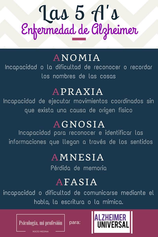 Las-5-A-del-Alzheimer