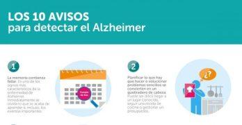 Infografía 10 Signos de Alarma de un Posible Alzheimer. Alz Association