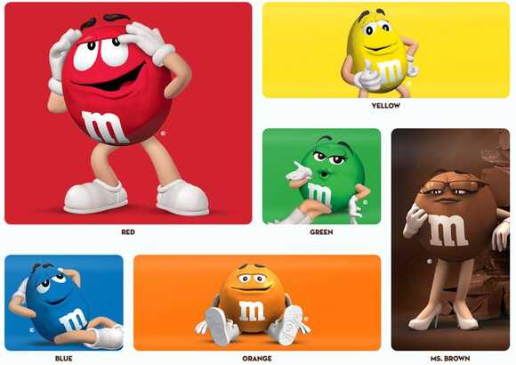 戰場上崛起的巧克力 M&M's 如何從軍糧變身世界知名零食? 加拿大中文電臺 AM1470 FM96.1