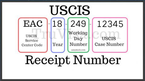 USCIS Receipt Number Format Explained • USA