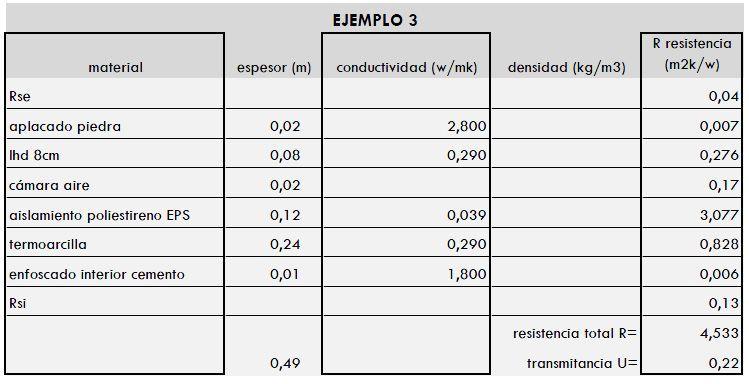 calculo transmitancia 3