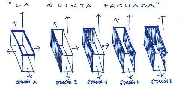 la quinta fachada, diseñar techos, tejados, azoteas