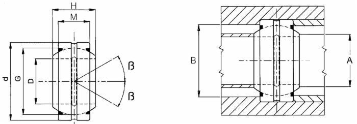 Rotula Esférica Botella Dirección Int. Ø20 Ext. Ø35