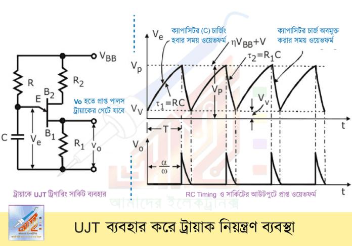 ইউজেটি (UJT) ট্রিগারিং সার্কিট ডায়াক - Triggering a Triac with UJT - ট্রায়াক, ডায়াক পরিচিতি ও ইলেকট্রনিক ফ্যান রেগুলেটরের কার্যপ্রণালী