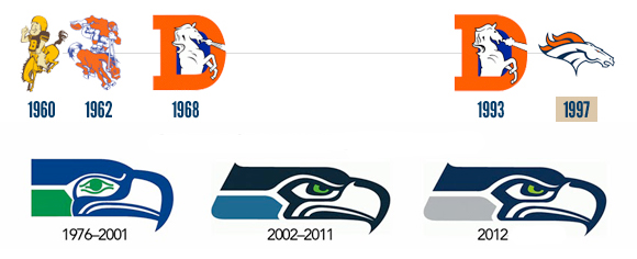 super-bowl-logo-2014-denver-seattle-evoluzione