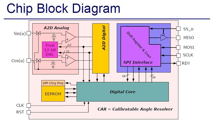 wolo horn wiring diagram 2004 suzuki forenza belt principles of operation – ac vfd drives | natural resources canada readingrat.net