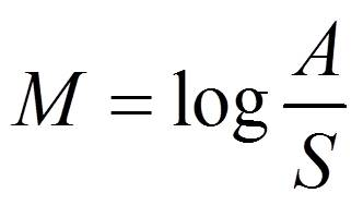 logarithmic-formula-used-in-richter-scale