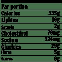 Salade de poulet à l'orange avec Quinoa et noix de grenoble