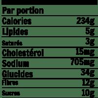 valeur nutritive Salade de lentilles arc-en-ciel
