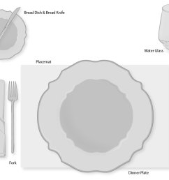 everyday dinner table setting [ 1240 x 910 Pixel ]