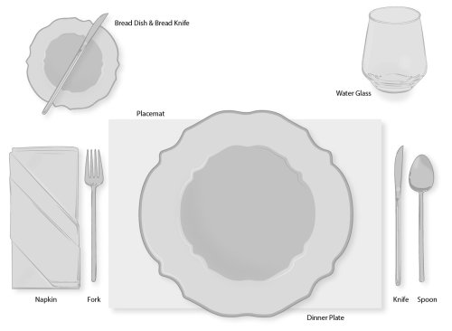 small resolution of everyday dinner table setting