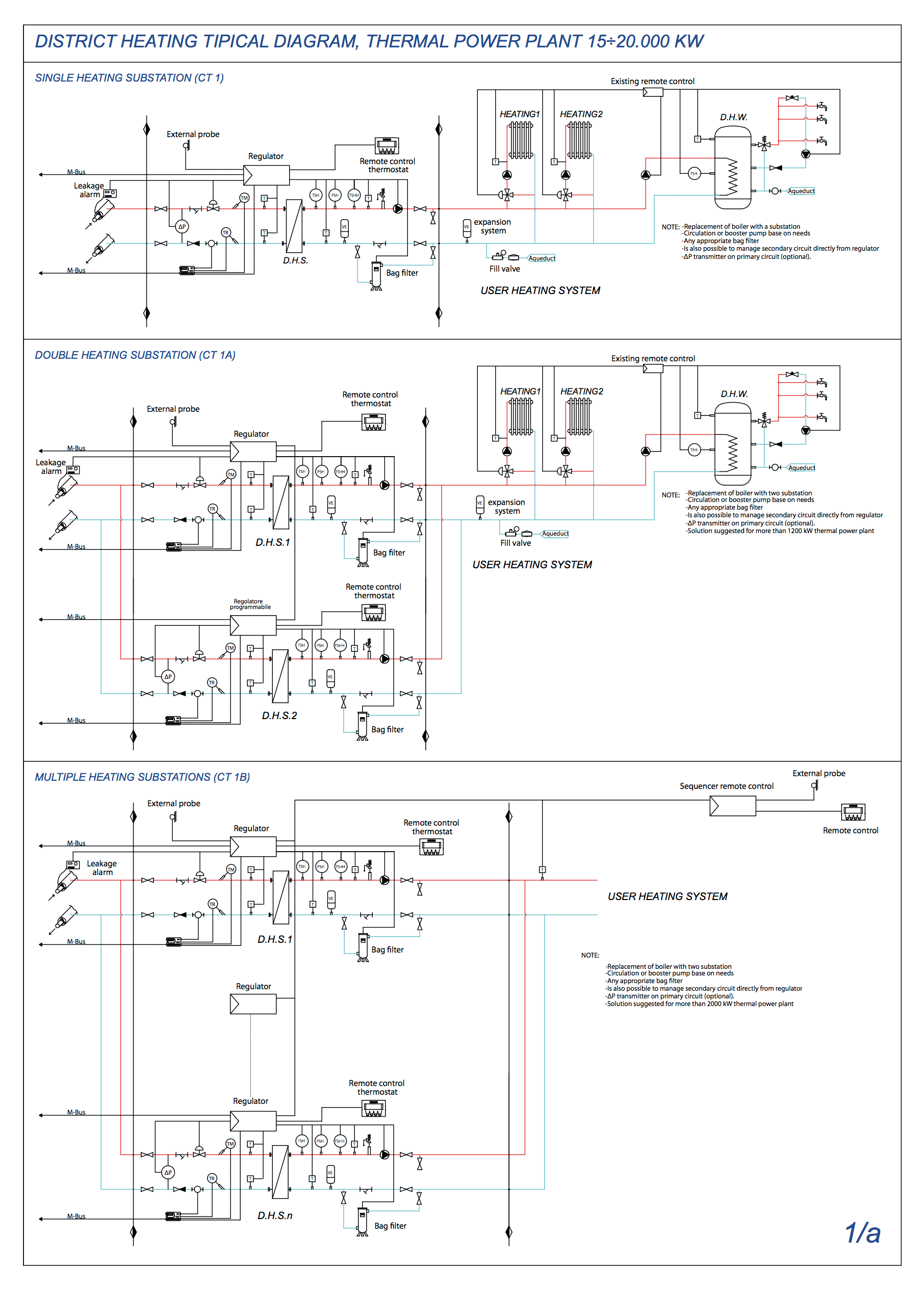 hight resolution of images of thermal power plant electrical design