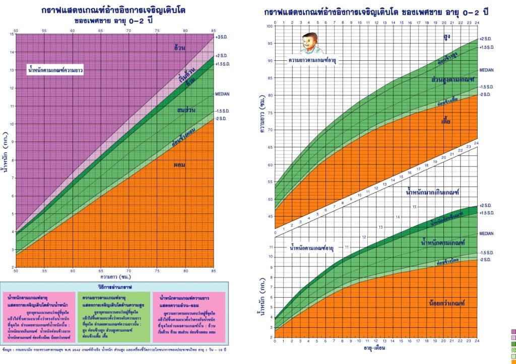 graph01big