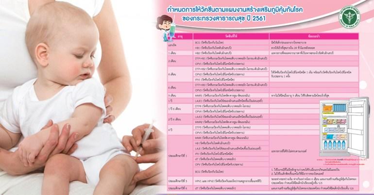 ตารางวัคซีน 2561