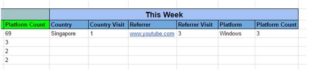 This week affiliate links 10
