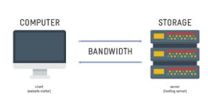 web hosting storage