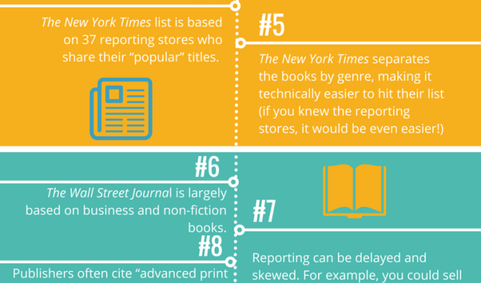 10 Things You Didn't Know about the Bestseller Lists!