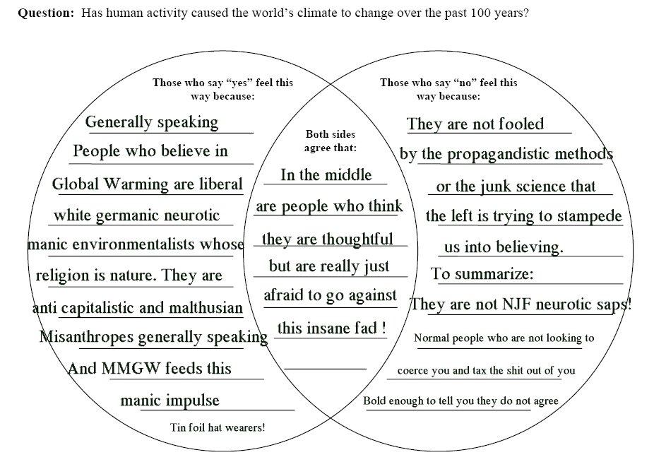 scientific law and theory venn diagram
