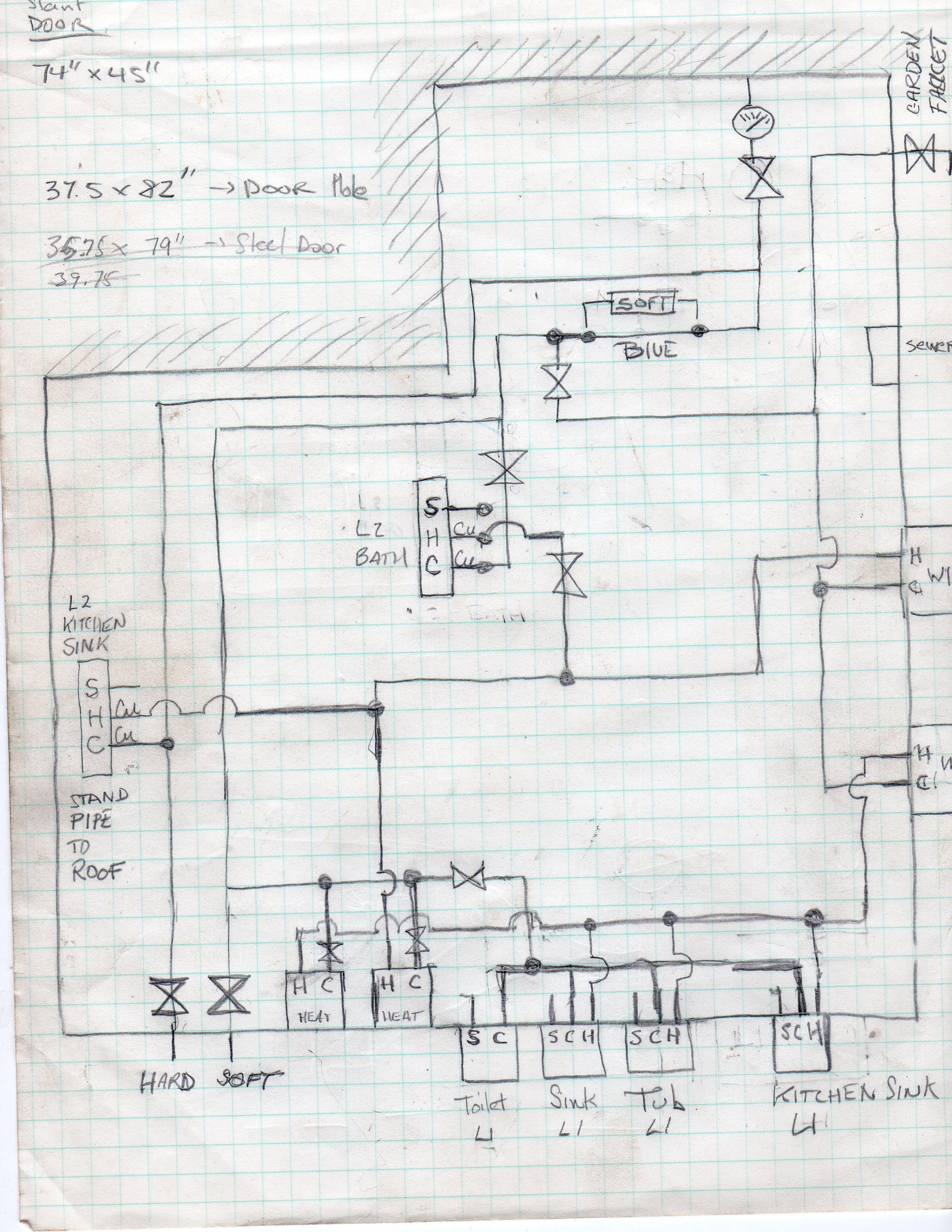 Replacing A Cellar Wall Drain Line And Plumbing Diagrams