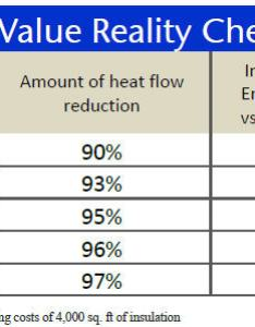For more information about garage door insulation and energy efficiency visit https amarr also education  value doors rh