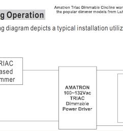 fulham ballast wiring diagram advance transformer wiring diagram elsavadorla [ 1221 x 681 Pixel ]