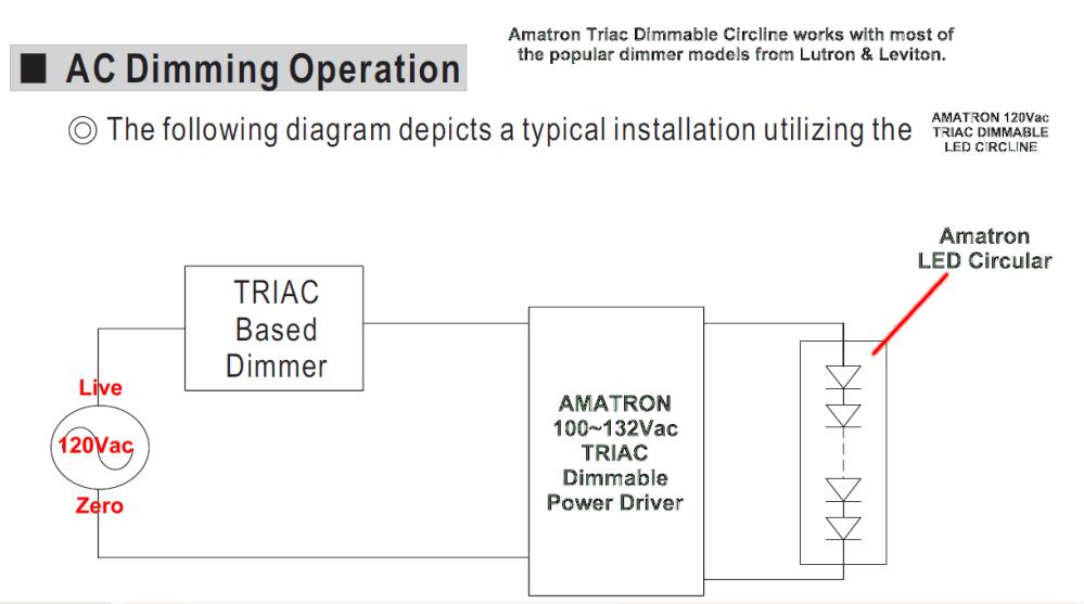 medium resolution of fulham ballast wiring diagram advance transformer wiring diagram elsavadorla