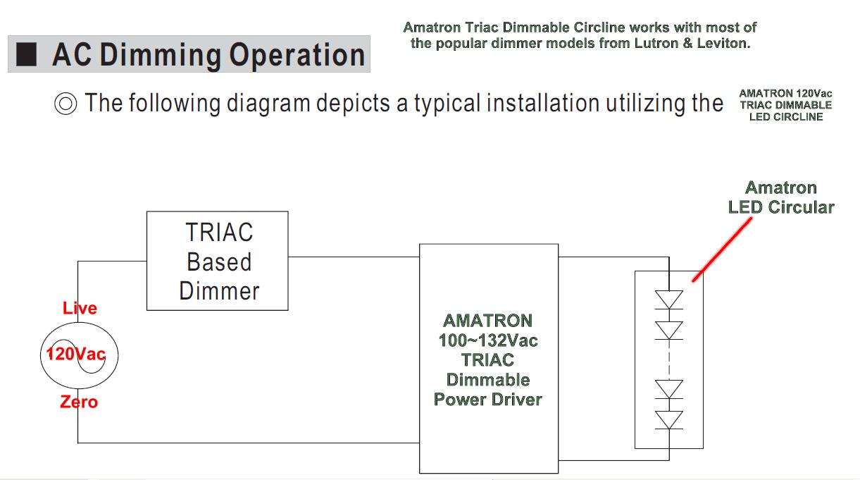 hight resolution of fulham ballast wiring diagram advance transformer wiring diagram elsavadorla