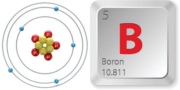 Boron (B)