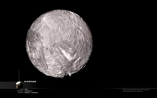 Miranda Bulan Uranus