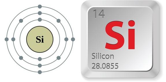 Silikon (Si)