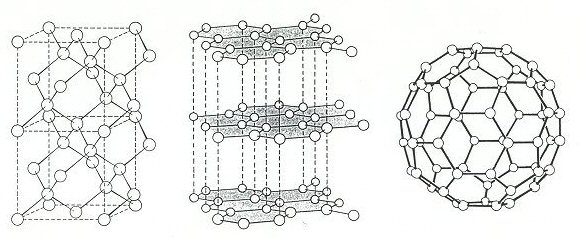 alotrop karbon