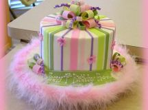 20+ Super Amazing Cake Collection - Page 9 of 35