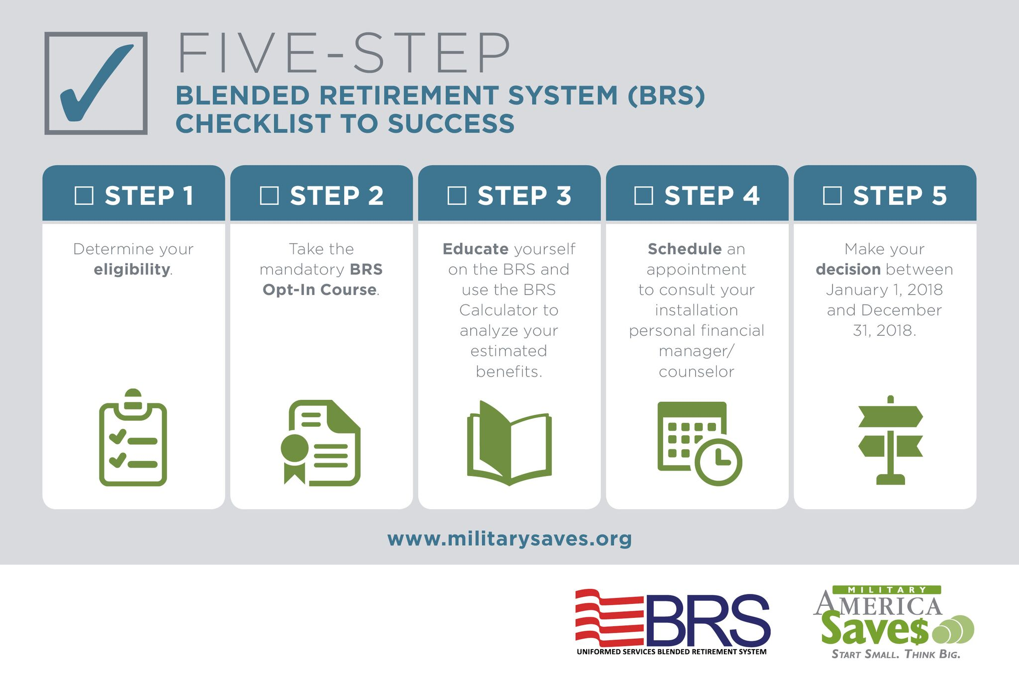 Your Five Step Blended Retirement System Checklist To