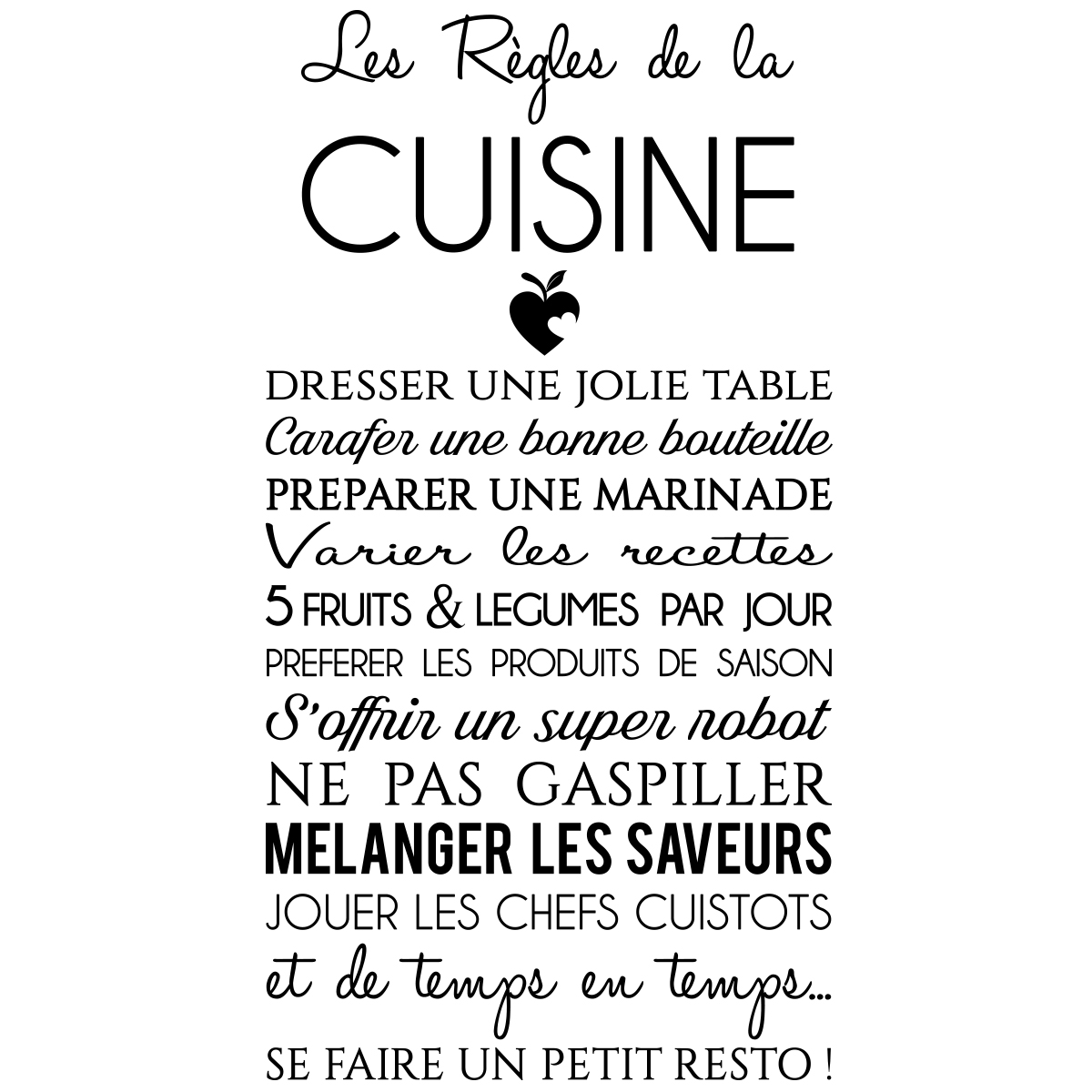 Regle D Hygiene En Cuisine
