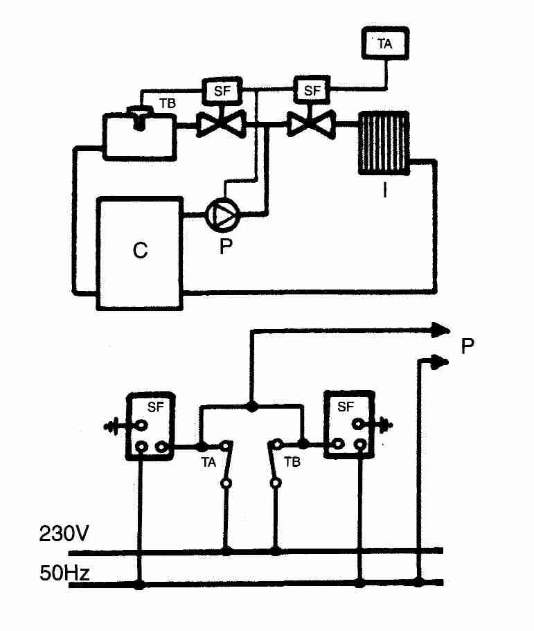 Circulation Pump: Circulation Pump Diagram