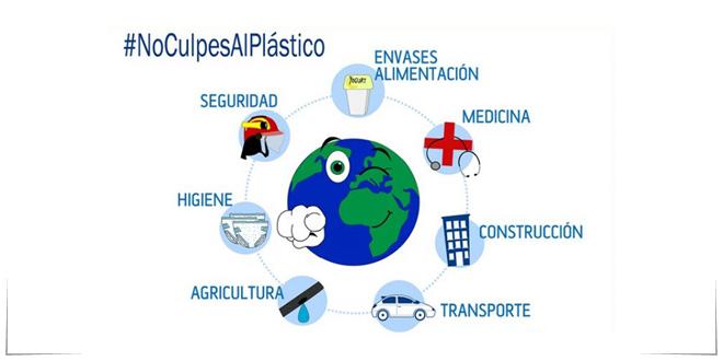 Photo of #NoCulpesAlPlástico: realidad con datos duros