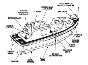 Ship Deck Diagram  Wiring Diagram