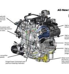 muscle car engine diagram wiring library rh 53 skriptoase de chevy 454 engine diagram simple car [ 1600 x 1067 Pixel ]